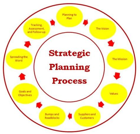 Business plan template conference center